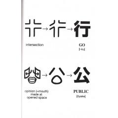 Page livre apprentissage d'occasion Kanji Starter